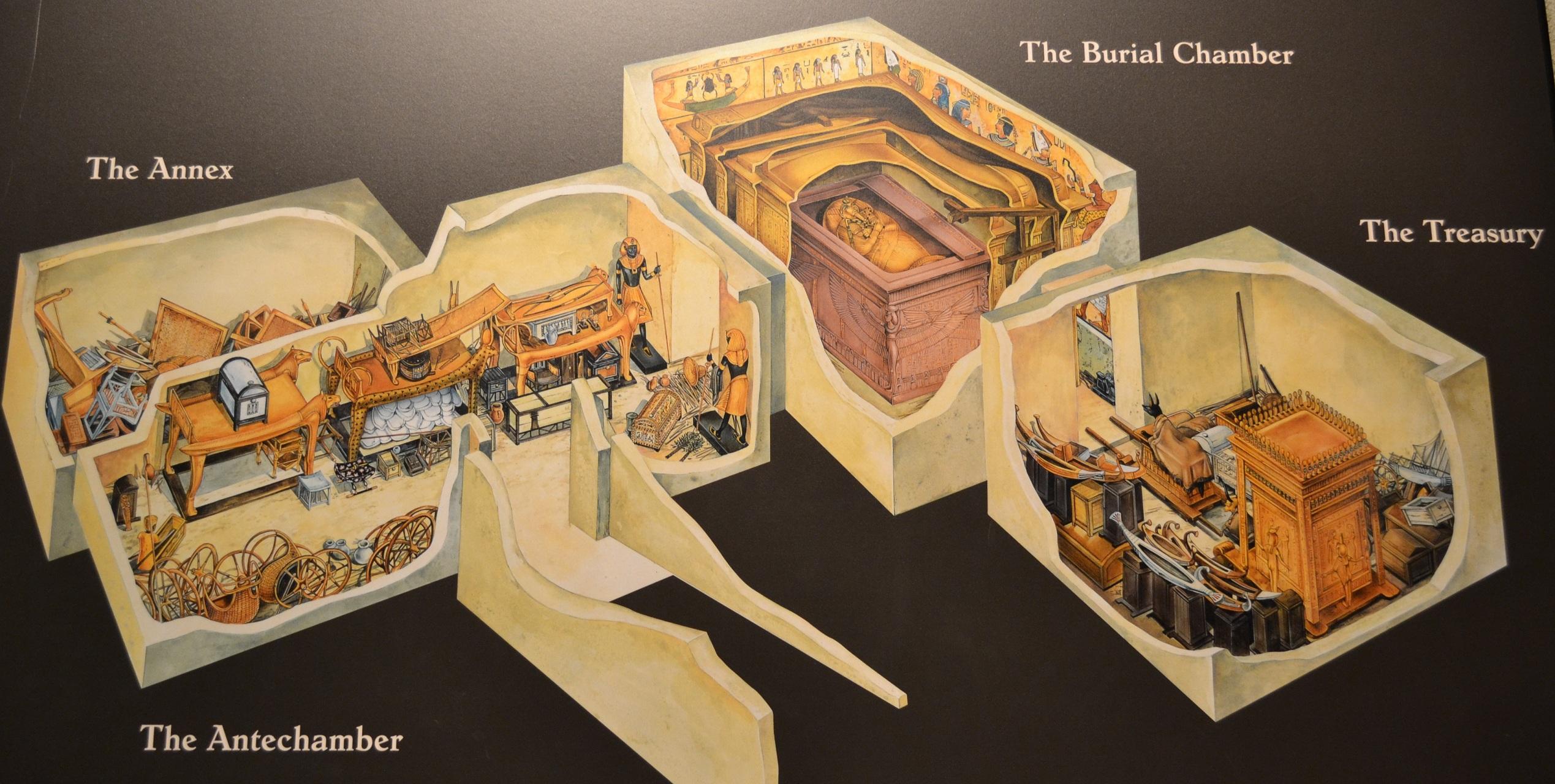 King Tut Seattle Exhibit Tomb MapKing Tuts Tomb Inside